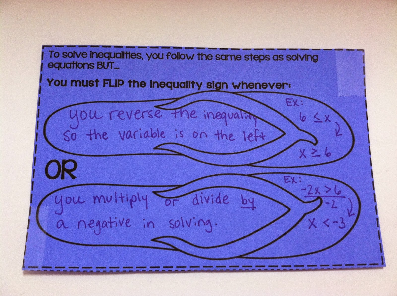 I Is A Number Inequalities Foldable