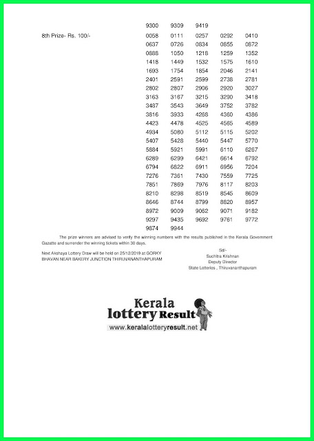 Kerala Lottery Result 18-12-2019 Akshaya AK-424 (keralalotteryresult.net)-page--