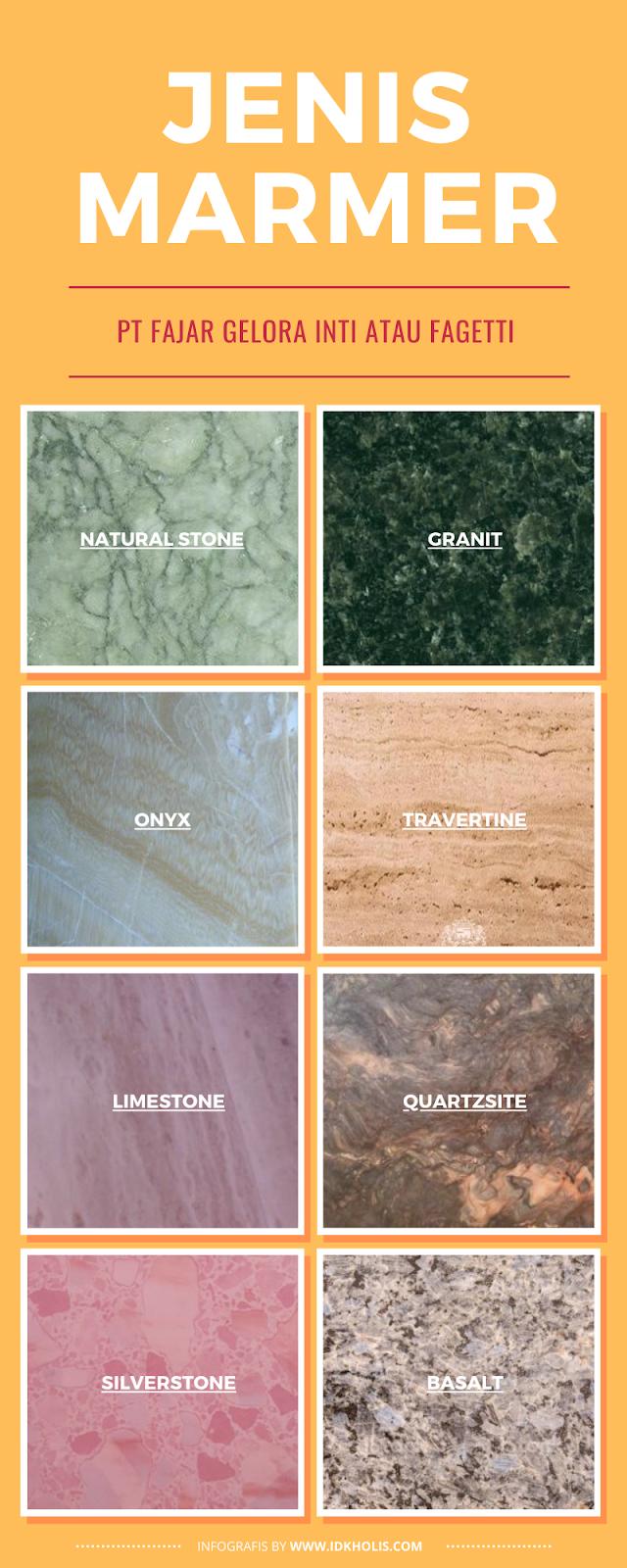 Fagetti Menyediakan Beragam Jenis Batu Marmer Terlengkap
