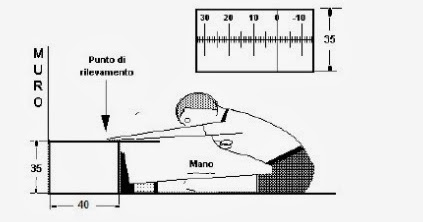 BLOG NIKE' 2004: Test delle Capacità Motorie e delle