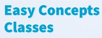 नियुक्तिकरण | भर्ती | चयन | प्रशिक्षण तथा विकास | Chapter 6 complete  | 12th Business Studies