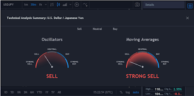 IQ Options robot Trading 2020 FXXTOOL V 1.4.0 -High Accuration