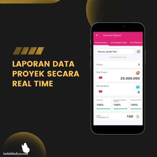 Laporan Data Aplikasi Tomps