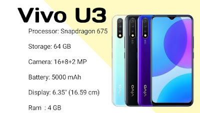 Vivo U3 full Specifications