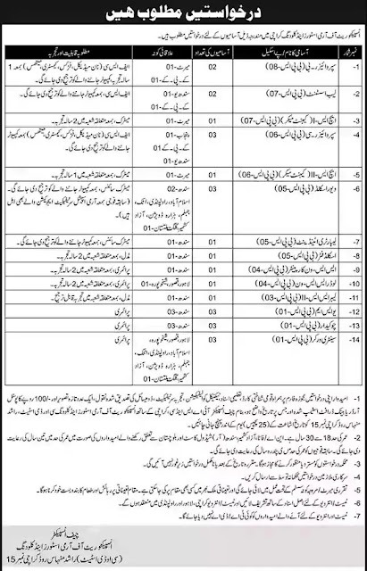 Inspectorate of Army Stores and Clothing Karachi Jobs 2021
