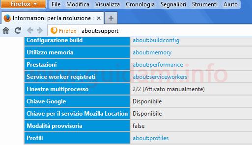 Firefox pagina aboutsupport stato delle Finestre multiprocesso attivato