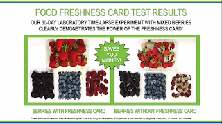 Nature's Frequencies Food Freshness Card