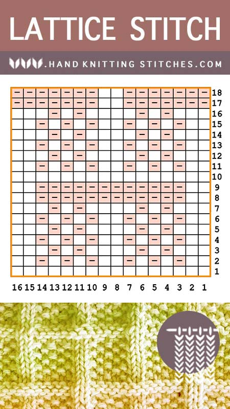 Hand Knitting Stitches - Lattice With Seed Stitch #KnitPurl Pattern chart