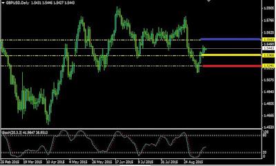 Eur gbp forex analysis