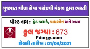 GSSSB Recruitment 2021: Apply Online For 673 Various Posts