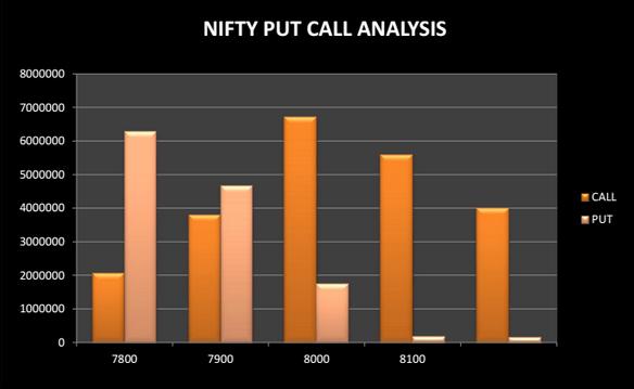 Sensex Nifty update