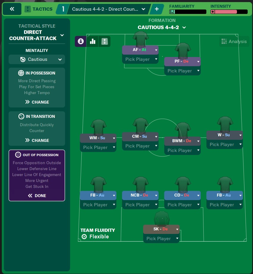 4-4-2 Direct Counter Tactic FM 2021