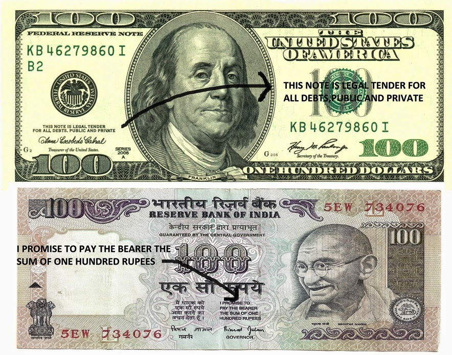 Everything Anything American Dollar V S Indian Ru