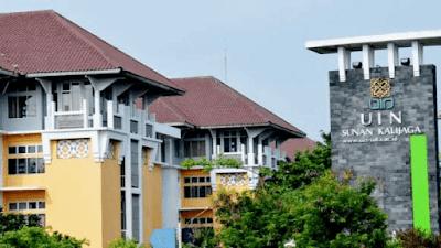 Universitas Islam Negeri Sunan Kalijaga (UIN SUKA)