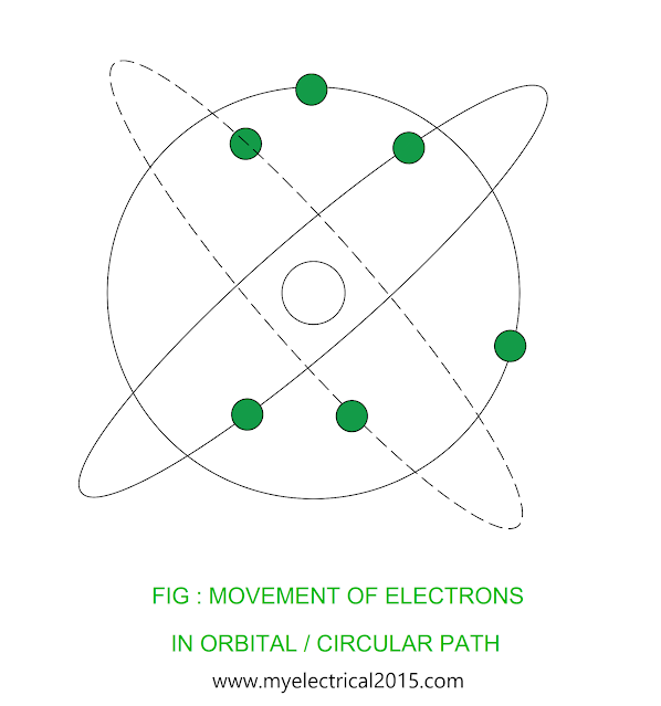 motion-of-electrons.png