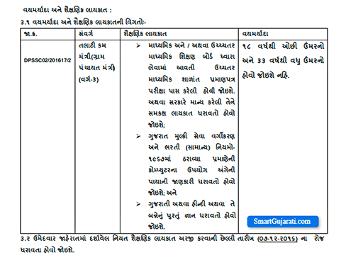 Talati Cum Mantri Bharti Eligibility