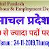 श्रम एवं रोजगार विभाग हिमाचल प्रदेश सरकार रोजगार मेले के माध्यम से देगा 1000 युवाओ को रोजगार