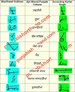 21-may-2021-ajit-tribune-shorthand-outlines