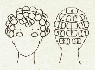 схема укладки волос на бигуди