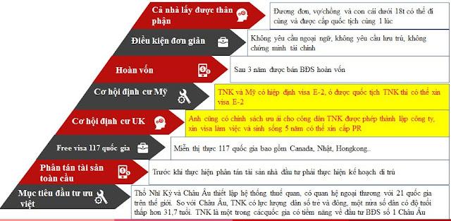 [Image: dinh-cu-tho-nhi-ky%2B%25282%2529.JPG]