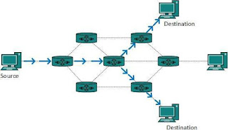 pengertian-multicast-routing