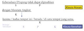 Teks Laporan Hasil Observasi-Struktur, Kaidah, Ciri-Ciri &Contoh