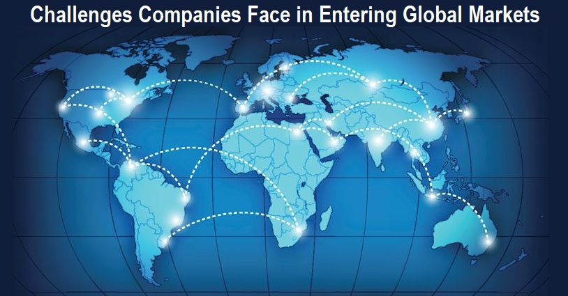 Challenges Companies Face in Entering Global Markets
