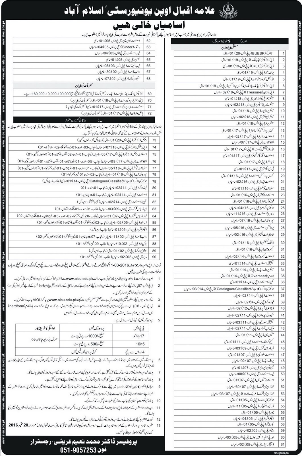 AIOU Jobs in Allama Iqbal Open University Jobs