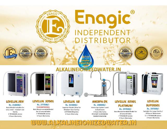 Kangen Water Machine Prices