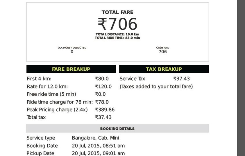 how ola is cheating indian customers with dynamic pricing