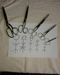 Per fare un buon lavoro occorrono le forbici giuste