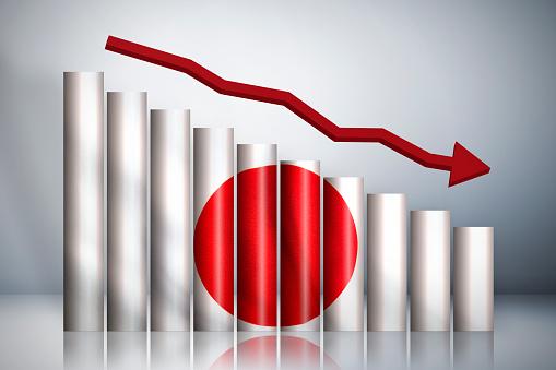 ВВП Японии упал на 27,8% в годовом исчислении во втором квартале