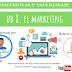 Diapositivas  economía de la empresa. Tema 8. Marketing