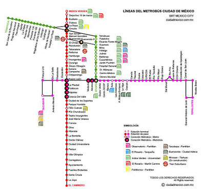 Mexico City An Opinionated Guide How To Use The Metrobus