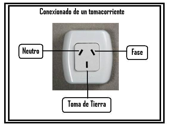 Electronika el software para el t cnico reparador for Instalar toma de tierra