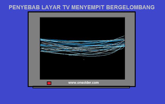Cara mengatasi tv layar menyempit bergelombang
