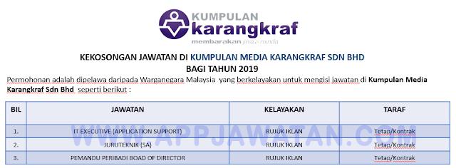 Kumpulan Media Karangkraf Sdn Bhd
