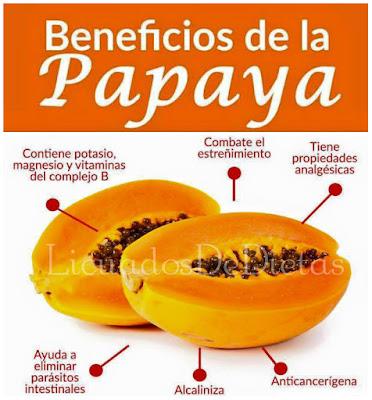 La papaya aes una de las frutas que contienen potasio, magnesio y vitamina b, esta fruta combate el estreñimiento y tiene propiedades analgésicas.
