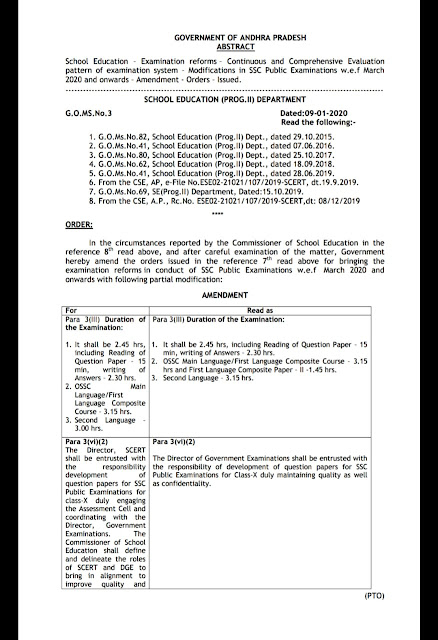 Modifications in SSC Public Examinations Grade and Evaluation Pattern of Examination System /2020/01/Modifications-in-SSC-Public-Examinations-Grade-and-Evaluation-Pattern-of-Examination-System.html