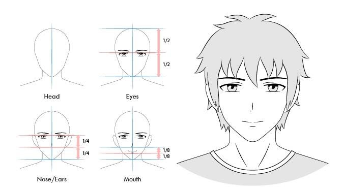 Ekspresi wajah tersenyum pria anime