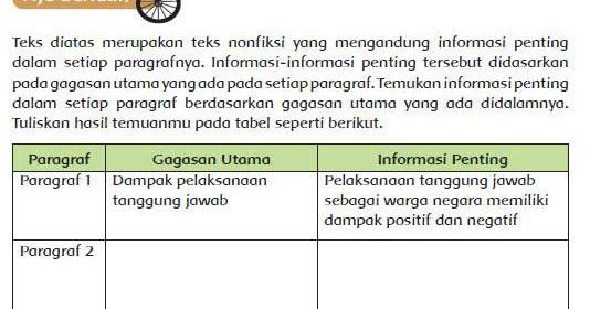 Dampak Pelaksanaan Tanggung Jawab Halaman 101 102 Kelas 6 Tema 6