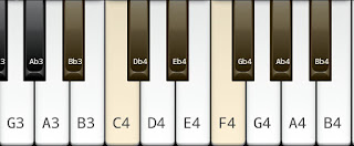 Natural Minor Scale on key A# or B flat