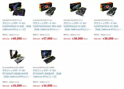 Gigabyte-and-Kuroushitokou-Custom-RTX-3060-Ti-Graphics-Cards-Listed-On-Chinese-Website