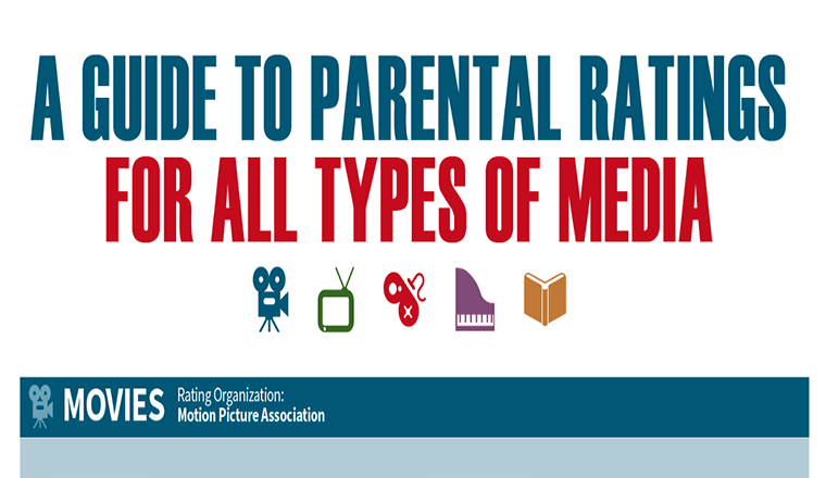 A Guide to Parental Ratings for All Types of Media #infographic