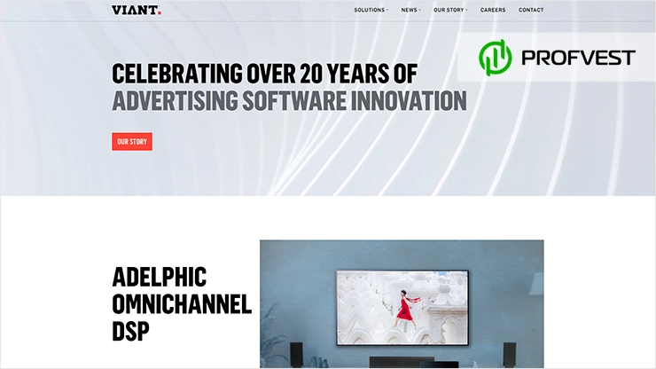 IPO от компании Viant Technology Inc перспективы и возможность заработка