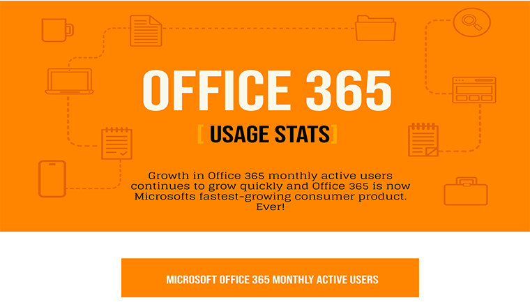 Microsoft Office 365 Usage Statistics #infographic