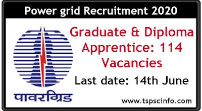 POWERGRID Recruitment 2020 Graduate Apprentices
