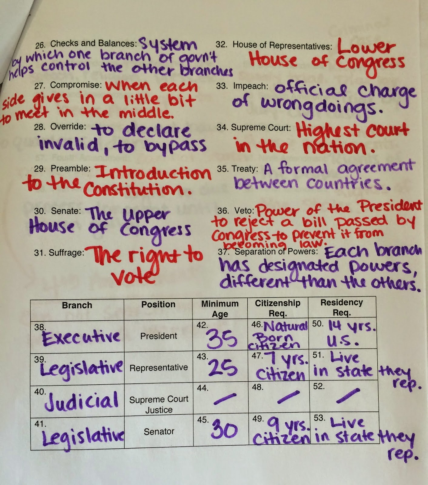 Practice Constitution Test For 8th Grade