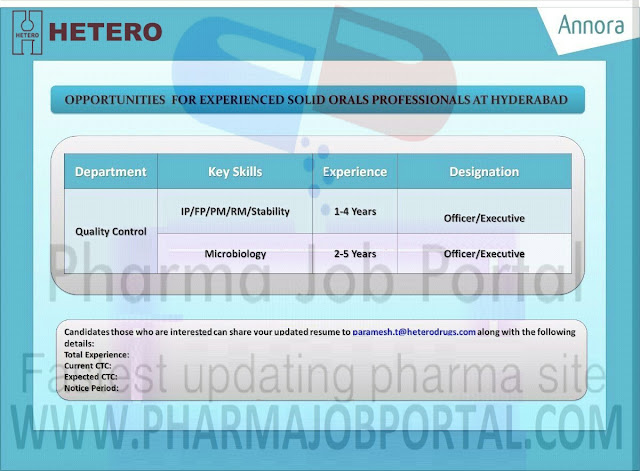 Annora Pharma Urgent requirement for QC (OSD)