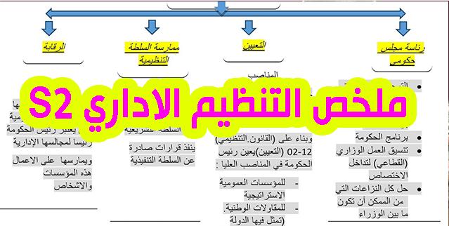 ملخص مميز لمادة التنظيم الاداري S2 - شعبة القانون الفصل الثاني